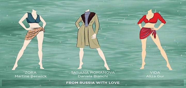 Iconic Bond Girl Outfits From Russia With Love Infographic